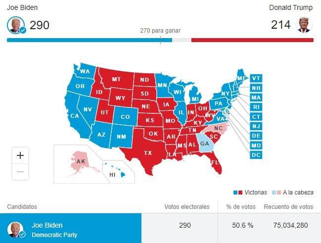 Resultados de las elecciones presidenciales de los Estados Unidos.